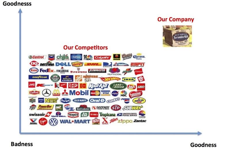 Competitor slide